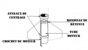La bague de poussée interne, ici appelée rondelle de retenue